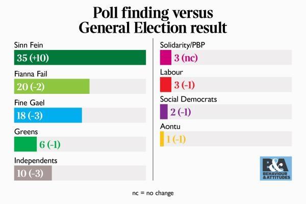 pollsf35.jpg